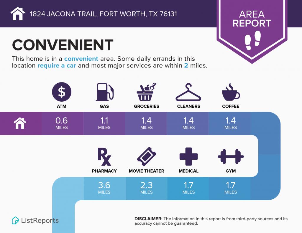 la ubicacion de la 1824 Jacona Trail es conveniente