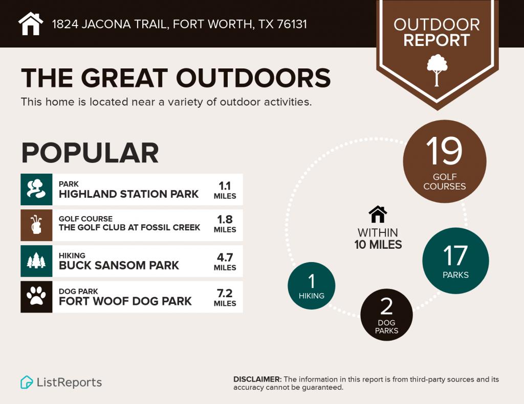 La 1824 Jacona Trail esta cerca de entretenimiento afuera